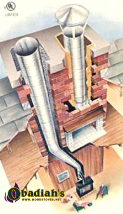 Outdoor Chimney Cross Section